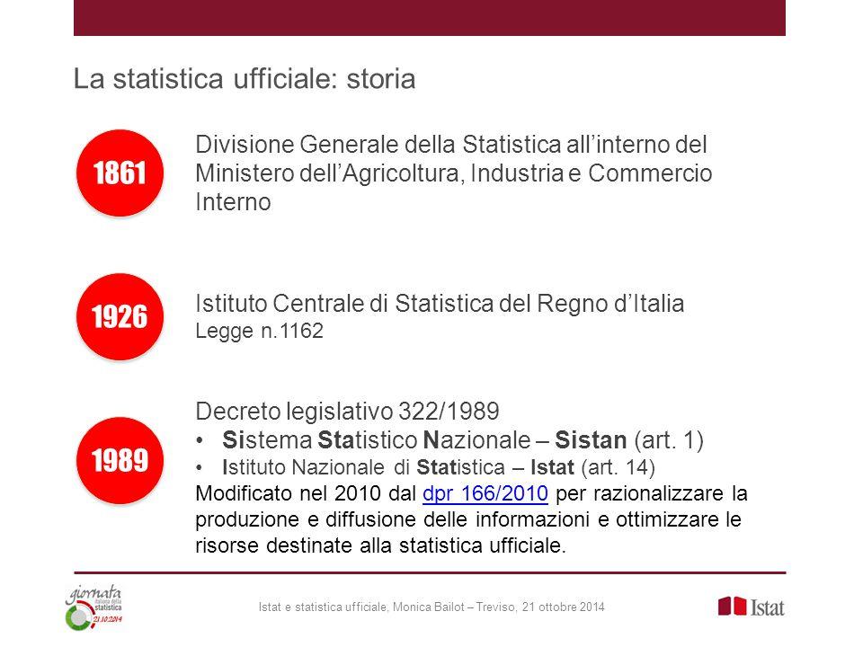 La statistica ufficiale: storia Istat e statistica ufficiale, Monica Bailot – Treviso, 21 ottobre 2014 1861 1926 1989 Divisione Generale della Statist