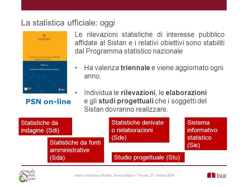 La statistica ufficiale: oggi Istat e statistica ufficiale, Monica Bailot – Treviso, 21 ottobre 2014 Le rilevazioni statistiche di interesse pubblico