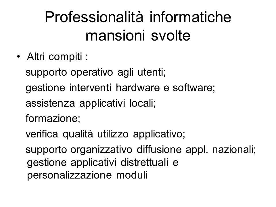 Professionalità informatiche mansioni svolte Altri compiti : supporto operativo agli utenti; gestione interventi hardware e software; assistenza appli