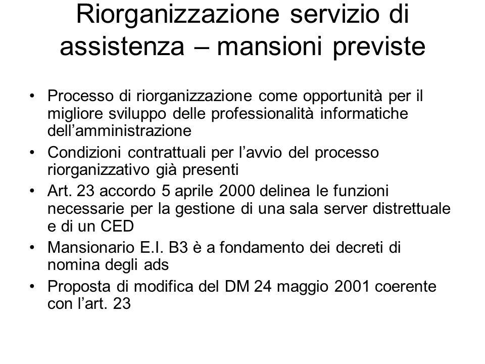Riorganizzazione servizio di assistenza – mansioni previste Processo di riorganizzazione come opportunità per il migliore sviluppo delle professionali