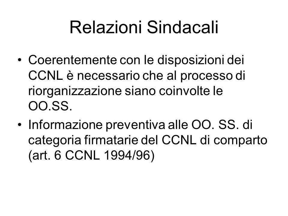 Relazioni Sindacali Coerentemente con le disposizioni dei CCNL è necessario che al processo di riorganizzazione siano coinvolte le OO.SS. Informazione