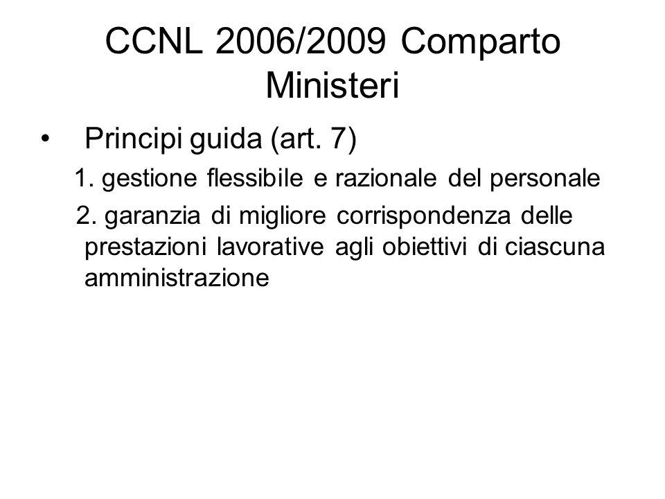 CCNL 2006/2009 Comparto Ministeri Principi guida (art. 7) 1. gestione flessibile e razionale del personale 2. garanzia di migliore corrispondenza dell