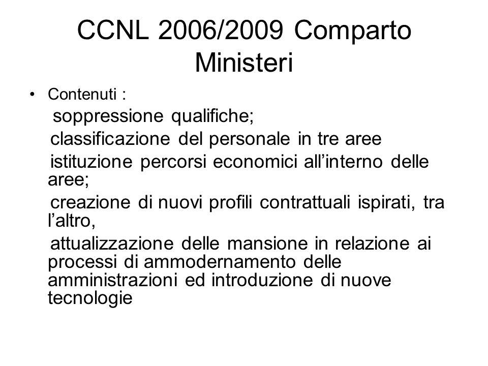 CCNL 2006/2009 Comparto Ministeri Contenuti : soppressione qualifiche; classificazione del personale in tre aree istituzione percorsi economici all'in
