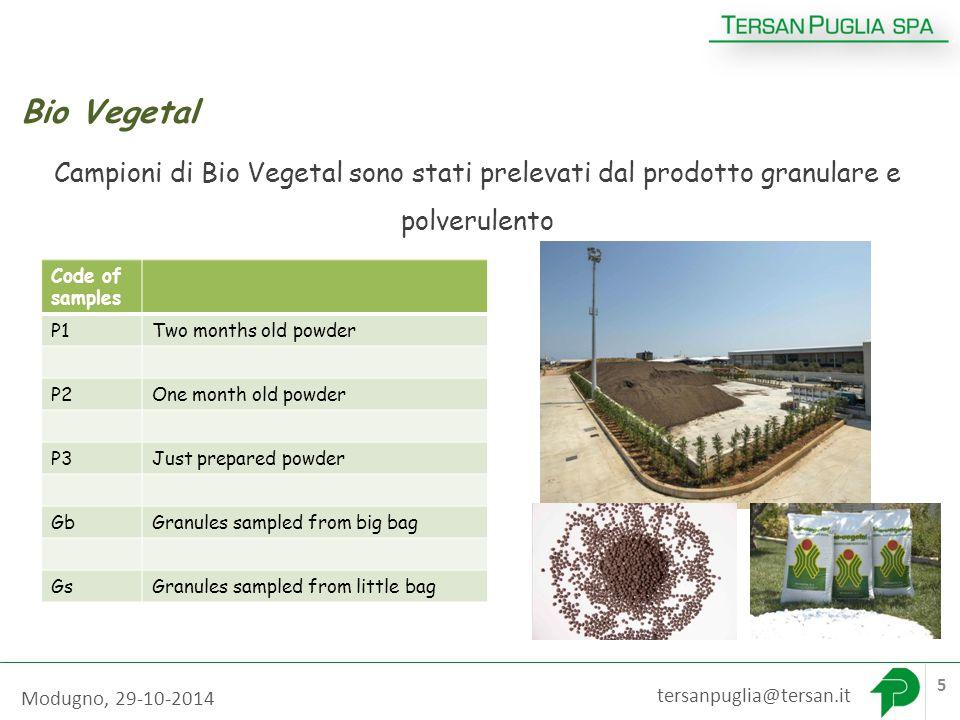 6 tersanpuglia@tersan.it 5 Bio Vegetal Campioni di Bio Vegetal sono stati prelevati dal prodotto granulare e polverulento Code of samples P1Two months