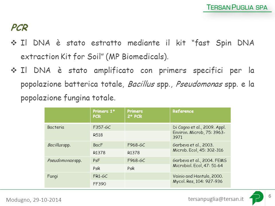 tersanpuglia@tersan.it 6 PCR  Il DNA è stato estratto mediante il kit fast Spin DNA extraction Kit for Soil (MP Biomedicals).