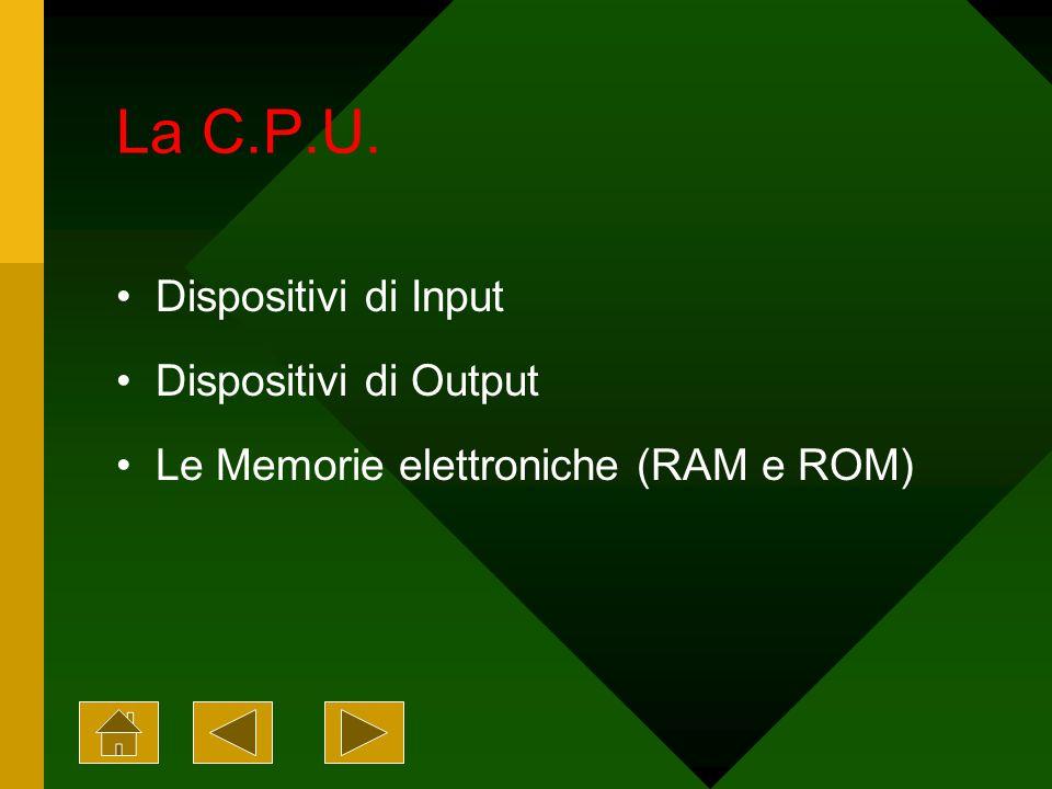 La C.P.U. Dispositivi di Input Dispositivi di Output Le Memorie elettroniche (RAM e ROM)