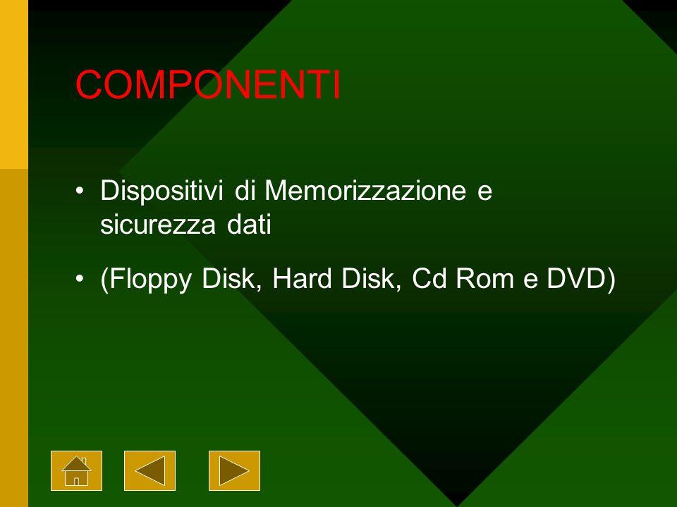 COMPONENTI Dispositivi di Memorizzazione e sicurezza dati (Floppy Disk, Hard Disk, Cd Rom e DVD)