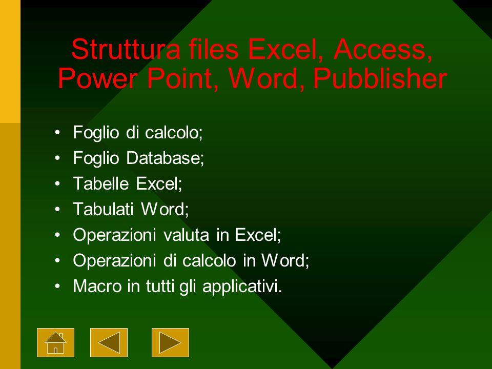 Struttura files Excel, Access, Power Point, Word, Pubblisher Foglio di calcolo; Foglio Database; Tabelle Excel; Tabulati Word; Operazioni valuta in Excel; Operazioni di calcolo in Word; Macro in tutti gli applicativi.
