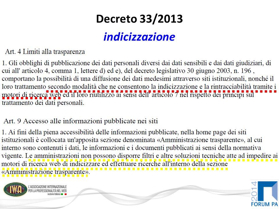 Decreto 33/2013 indicizzazione