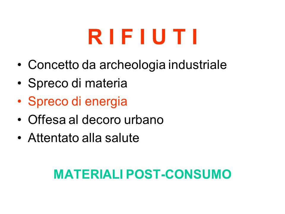 R I F I U T I Concetto da archeologia industriale Spreco di materia Spreco di energia Offesa al decoro urbano Attentato alla salute MATERIALI POST-CONSUMO