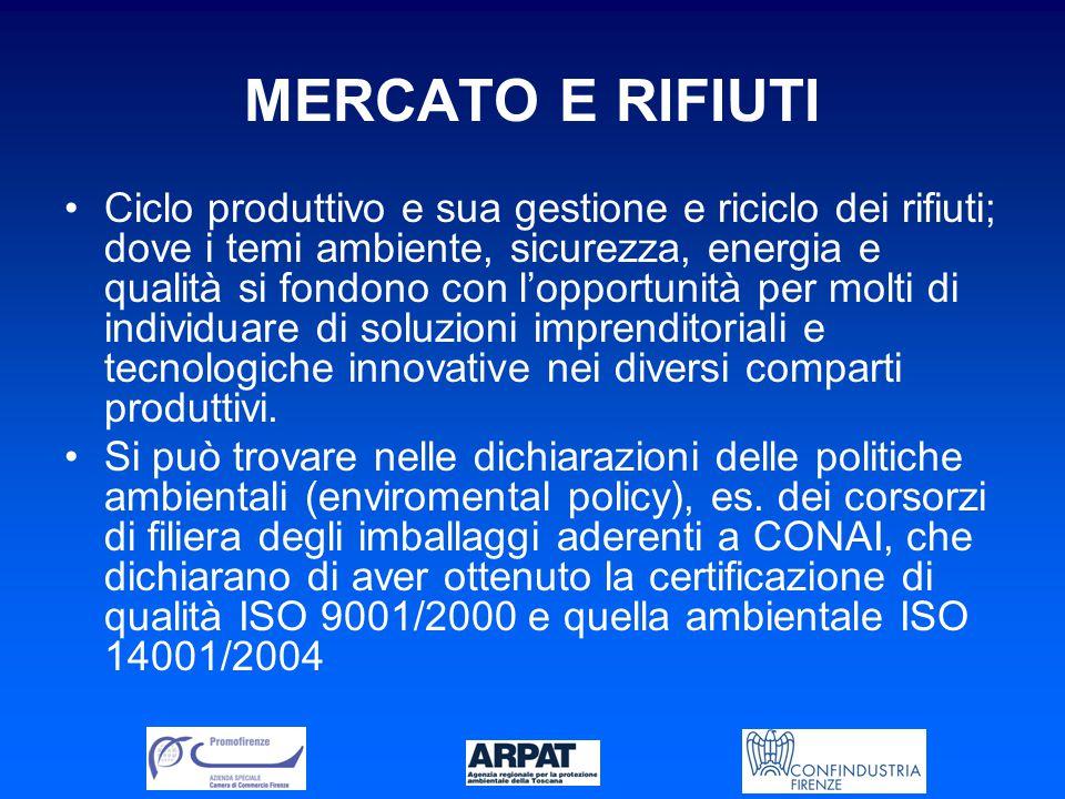 MERCATO E RIFIUTI Ciclo produttivo e sua gestione e riciclo dei rifiuti; dove i temi ambiente, sicurezza, energia e qualità si fondono con l'opportunità per molti di individuare di soluzioni imprenditoriali e tecnologiche innovative nei diversi comparti produttivi.