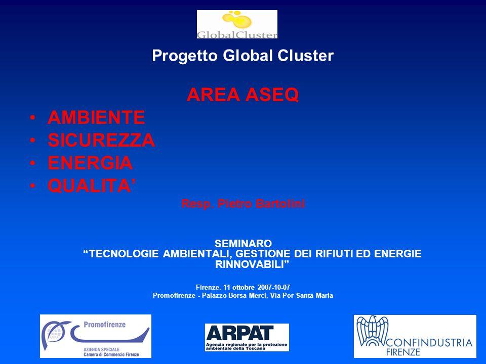 Progetto Global Cluster AREA ASEQ AMBIENTE SICUREZZA ENERGIA QUALITA' Resp.