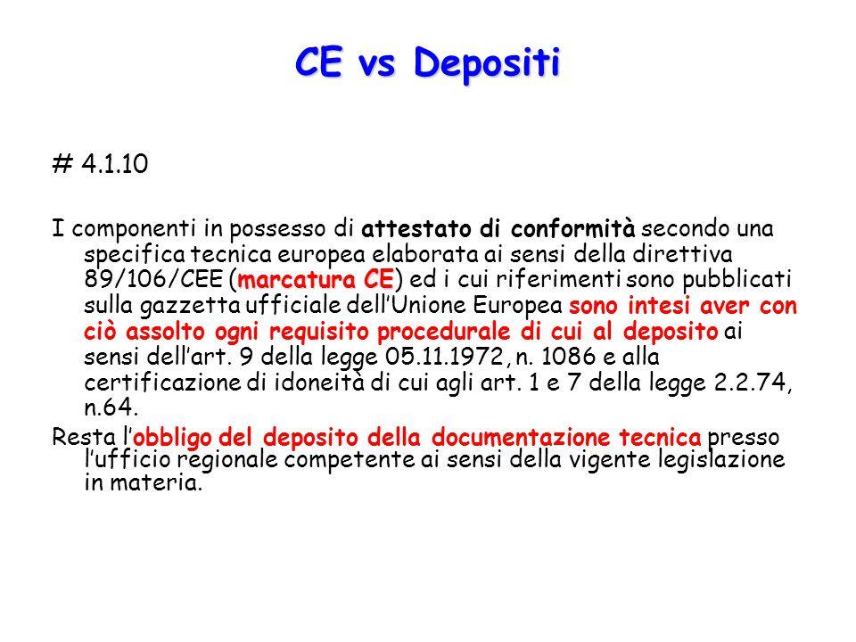 # 4.1.10 marcatura CE I componenti in possesso di attestato di conformità secondo una specifica tecnica europea elaborata ai sensi della direttiva 89/
