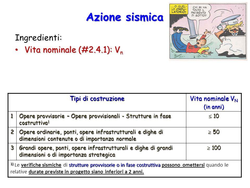 Azione sismica Ingredienti: Vita nominale (#2.4.1): V n Vita nominale (#2.4.1): V n Tipi di costruzione Vita nominale V N (in anni) 1 Opere provvisori