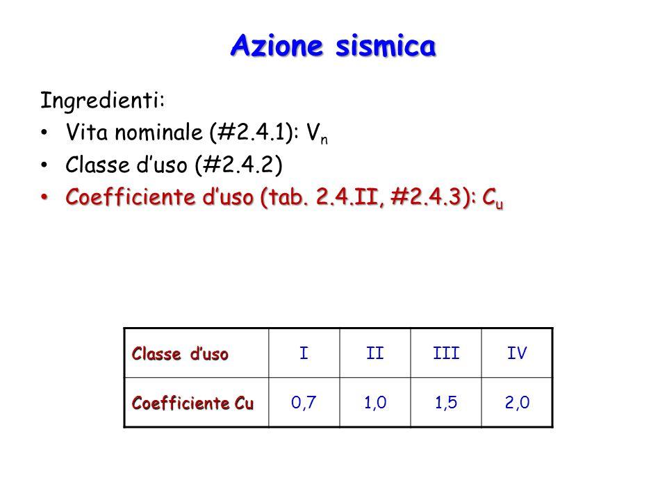 Azione sismica Ingredienti: Vita nominale (#2.4.1): V n Classe d'uso (#2.4.2) Coefficiente d'uso (tab. 2.4.II, #2.4.3): C u Coefficiente d'uso (tab. 2