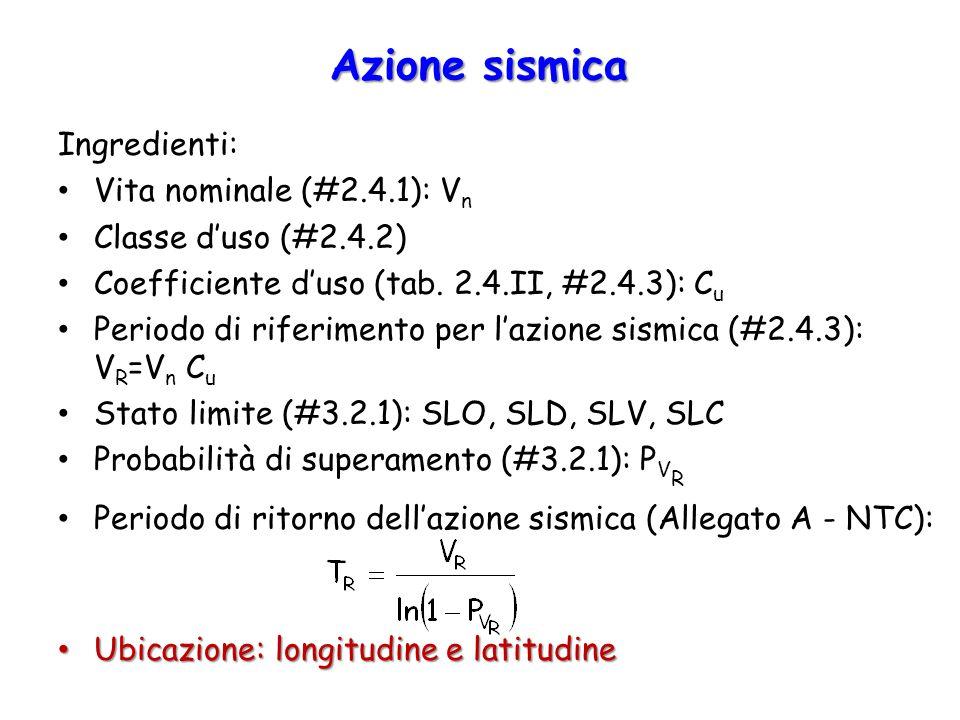 Azione sismica Ingredienti: Vita nominale (#2.4.1): V n Classe d'uso (#2.4.2) Coefficiente d'uso (tab. 2.4.II, #2.4.3): C u Periodo di riferimento per