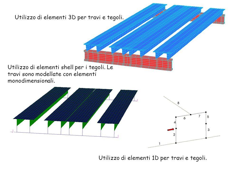 Utilizzo di elementi 3D per travi e tegoli. Utilizzo di elementi shell per i tegoli. Le travi sono modellate con elementi monodimensionali. Utilizzo d