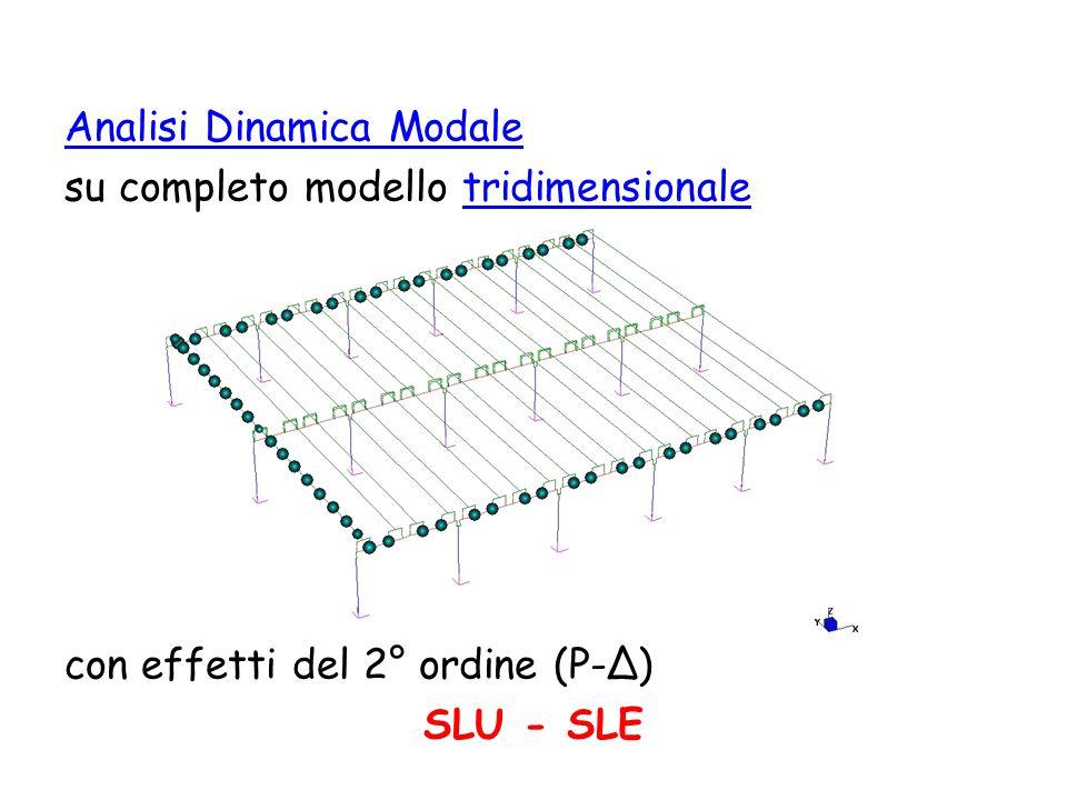 Analisi Dinamica Modale su completo modello tridimensionale con effetti del 2° ordine (P-Δ) SLU - SLE
