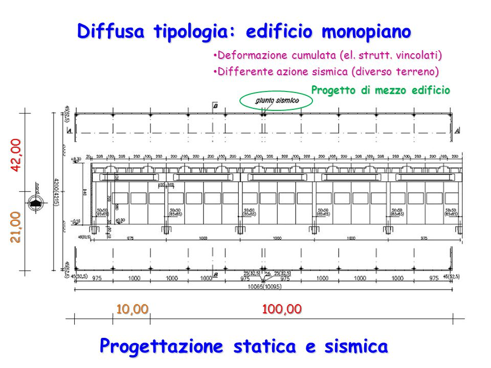 Diffusa tipologia: edificio monopiano 10,00100,00 21,00 42,00 Deformazione cumulata (el. strutt. vincolati) Deformazione cumulata (el. strutt. vincola