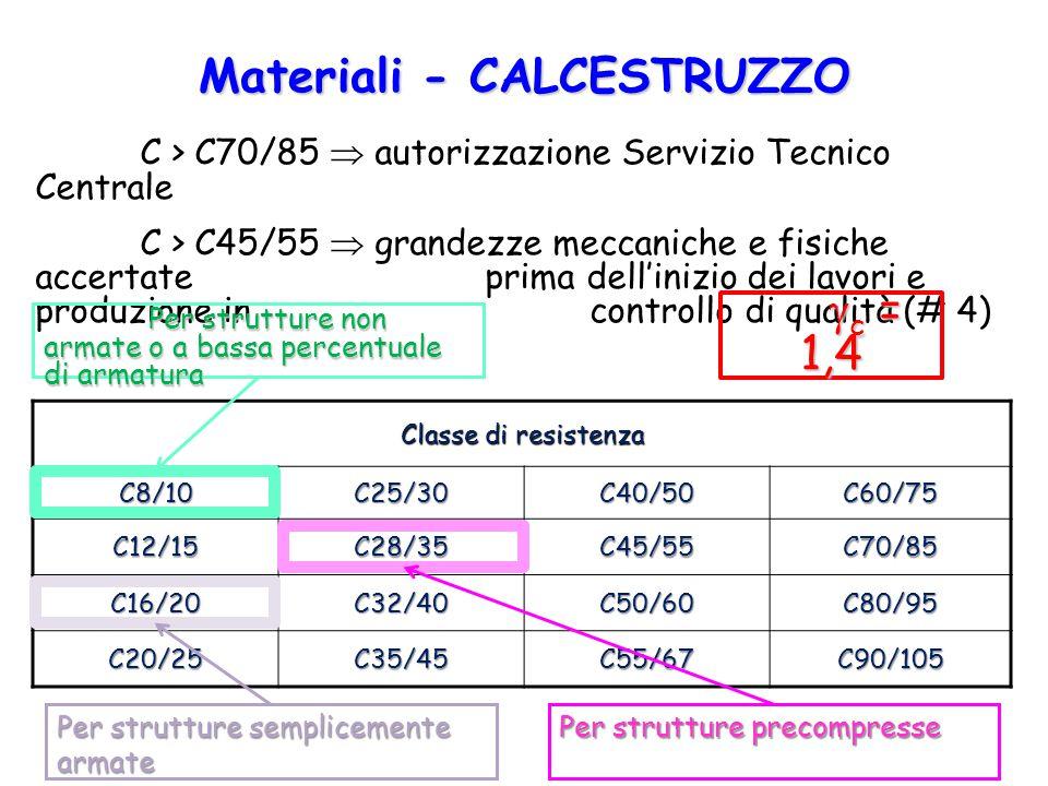 Materiali - CALCESTRUZZO C > C70/85  autorizzazione Servizio Tecnico Centrale C > C45/55  grandezze meccaniche e fisiche accertate prima dell'inizio