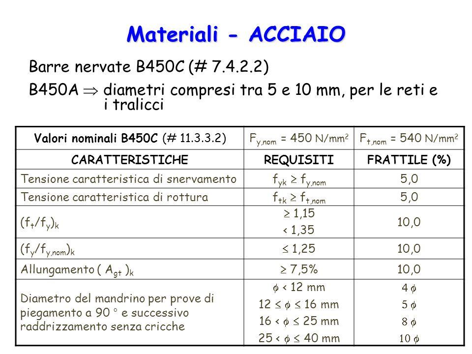 Materiali - ACCIAIO Barre nervate B450C (# 7.4.2.2) B450A  diametri compresi tra 5 e 10 mm, per le reti e i tralicci Valori nominali B450C (# 11.3.3.