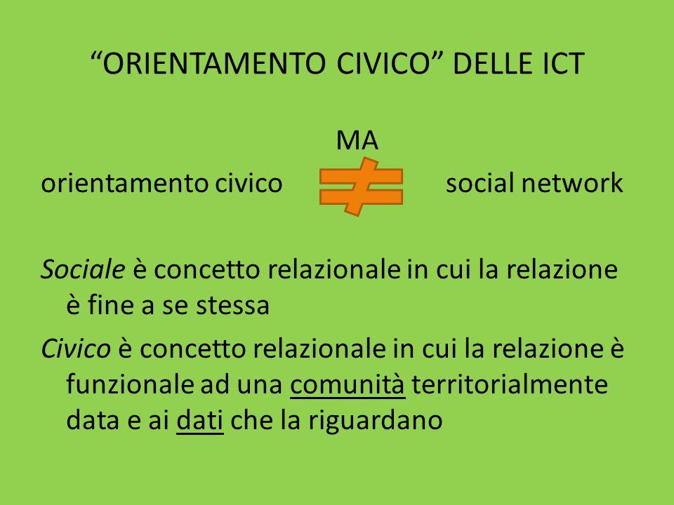 ORIENTAMENTO CIVICO DELLE ICT MA orientamento civico social network Sociale è concetto relazionale in cui la relazione è fine a se stessa Civico è concetto relazionale in cui la relazione è funzionale ad una comunità territorialmente data e ai dati che la riguardano