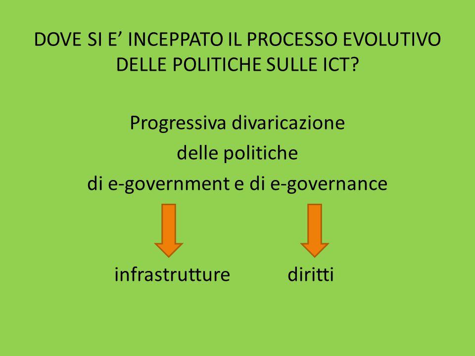 DOVE SI E' INCEPPATO IL PROCESSO EVOLUTIVO DELLE POLITICHE SULLE ICT.