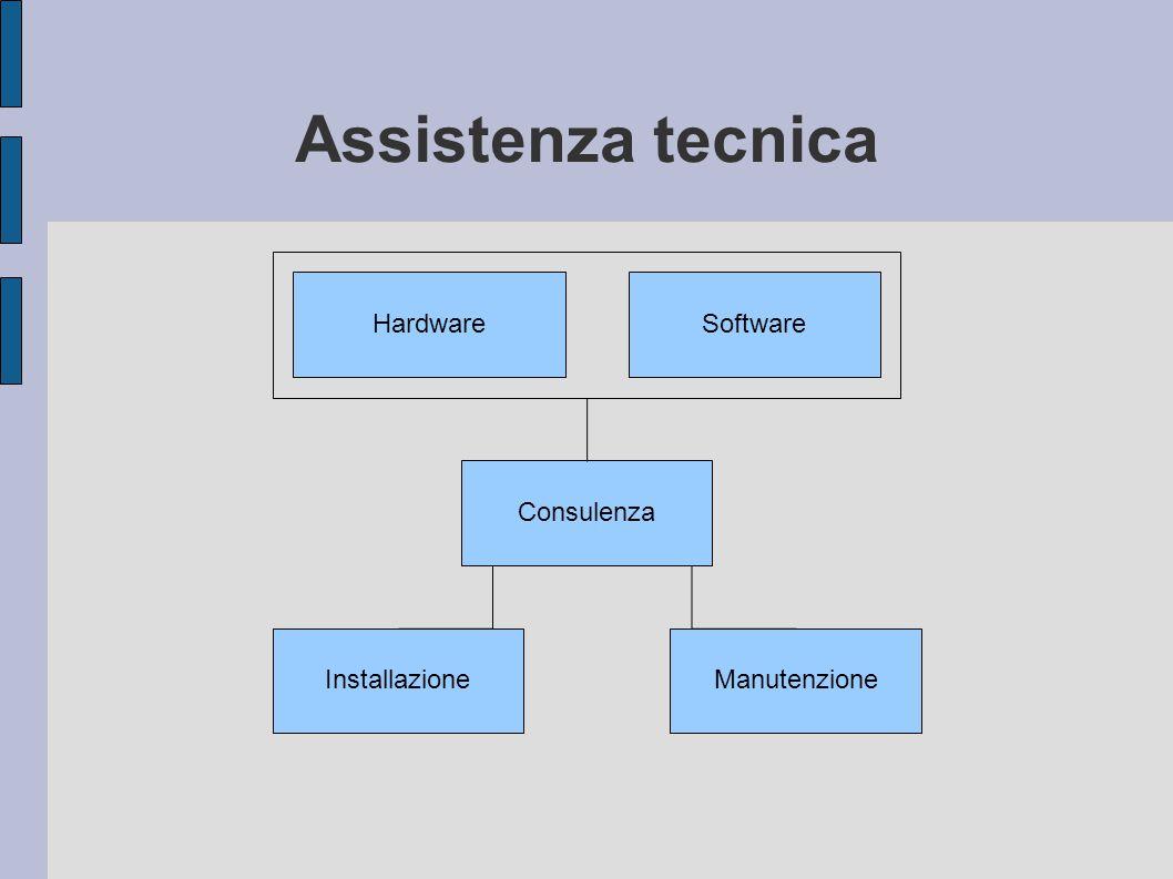 Assistenza tecnica Hardware ManutenzioneInstallazione Consulenza Software