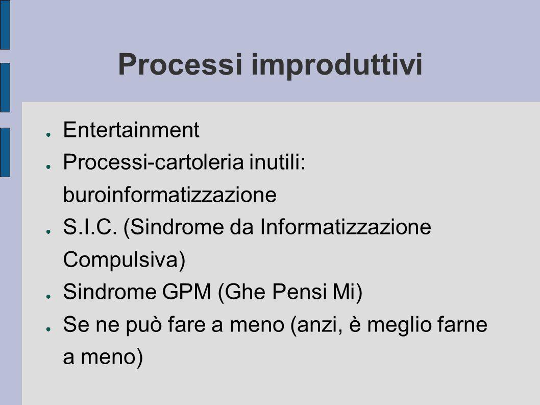 Processi improduttivi ● Entertainment ● Processi-cartoleria inutili: buroinformatizzazione ● S.I.C.