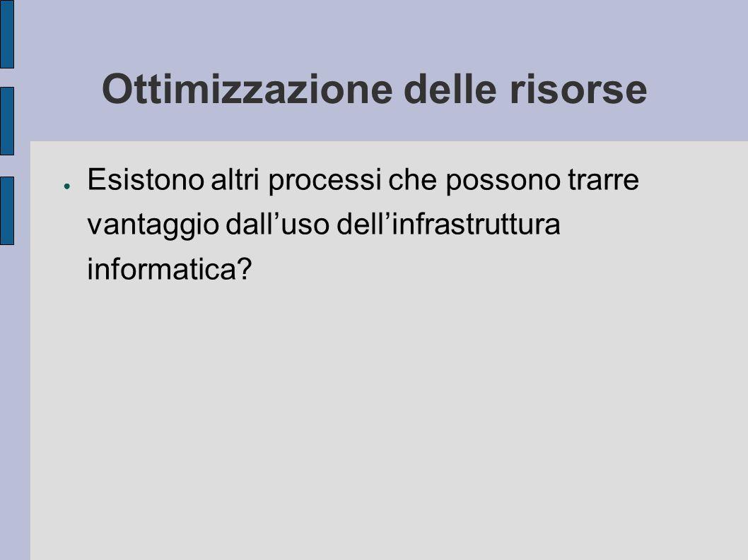 Ottimizzazione delle risorse ● Esistono altri processi che possono trarre vantaggio dall'uso dell'infrastruttura informatica?