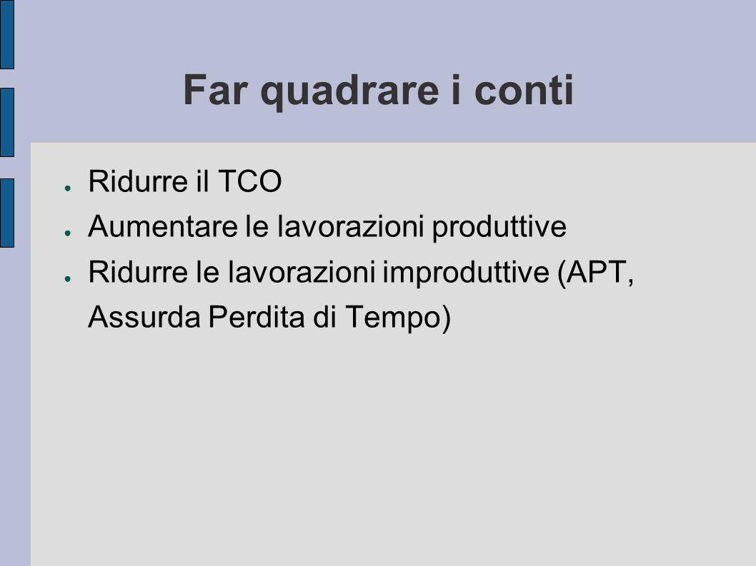 Far quadrare i conti ● Ridurre il TCO ● Aumentare le lavorazioni produttive ● Ridurre le lavorazioni improduttive (APT, Assurda Perdita di Tempo)