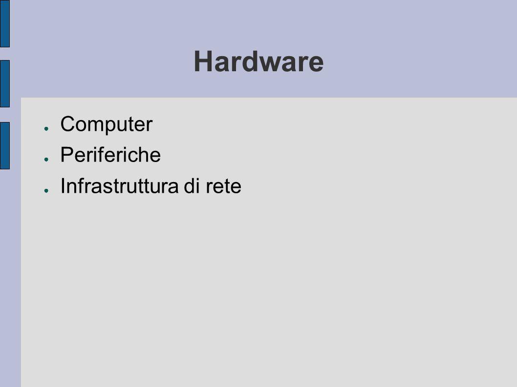 Hardware ● Computer ● Periferiche ● Infrastruttura di rete