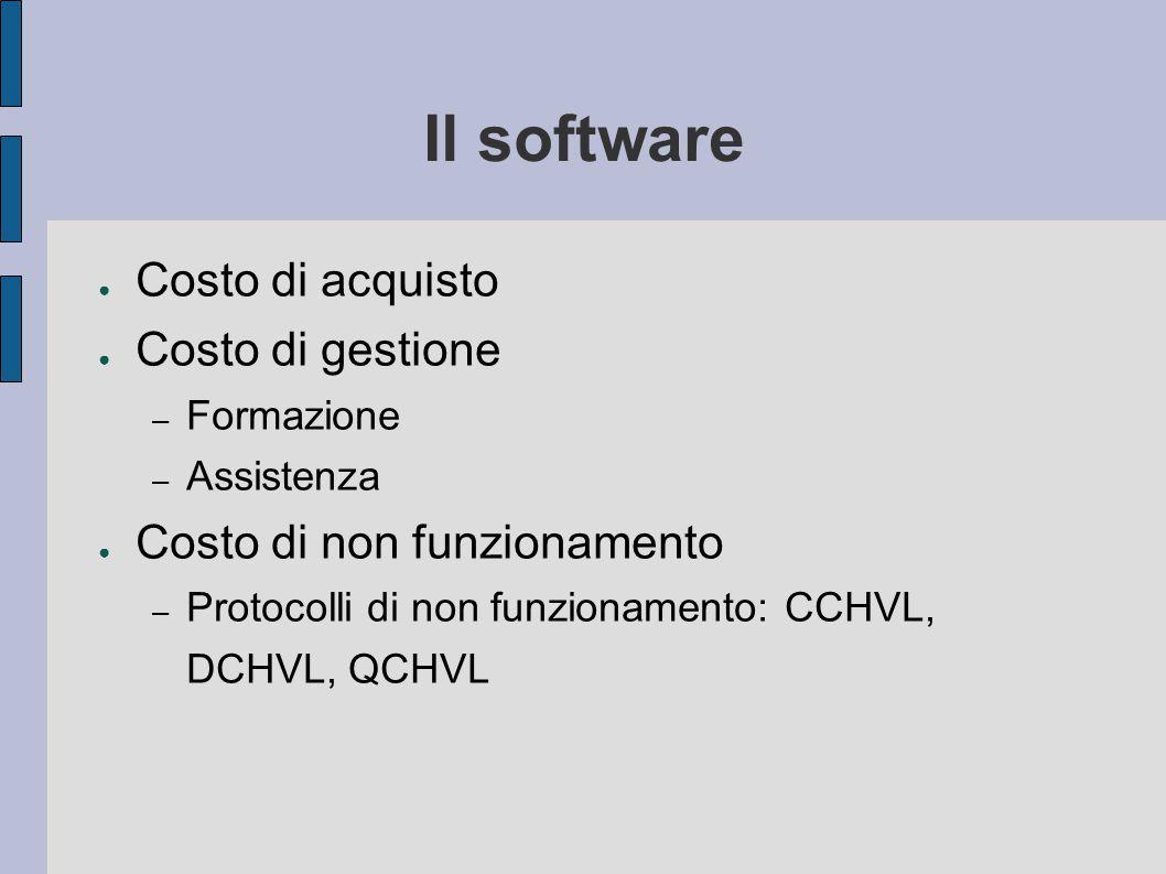 Il software ● Costo di acquisto ● Costo di gestione – Formazione – Assistenza ● Costo di non funzionamento – Protocolli di non funzionamento: CCHVL, DCHVL, QCHVL