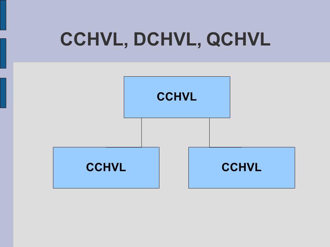 CCHVL, DCHVL, QCHVL CCHVL