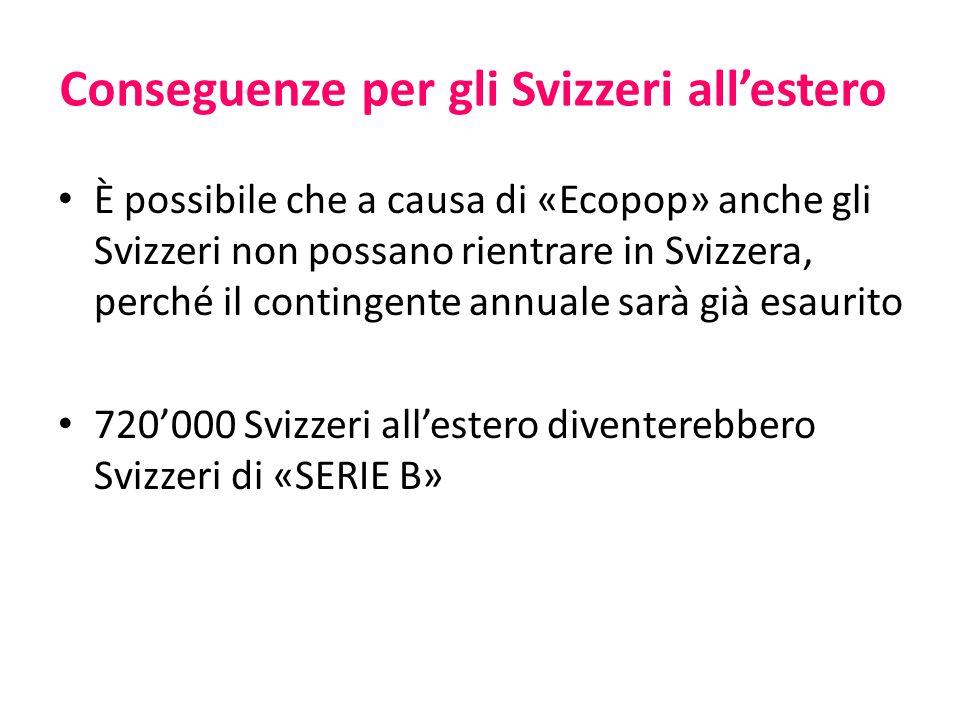 Conseguenze per gli Svizzeri all'estero È possibile che a causa di «Ecopop» anche gli Svizzeri non possano rientrare in Svizzera, perché il contingent