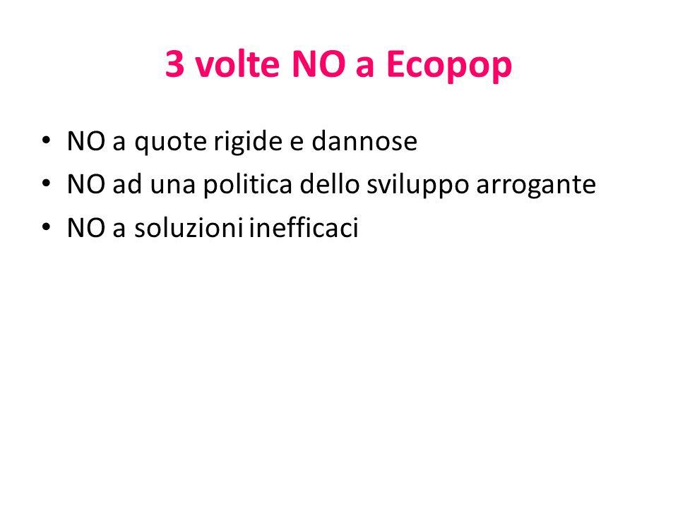 3 volte NO a Ecopop NO a quote rigide e dannose NO ad una politica dello sviluppo arrogante NO a soluzioni inefficaci