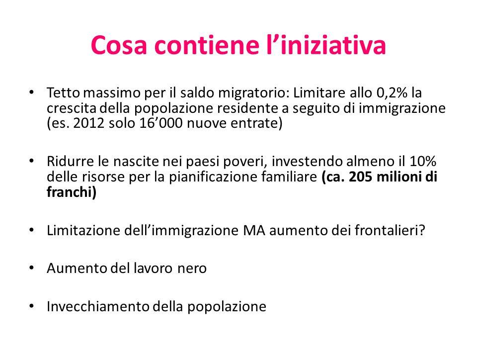 Cosa contiene l'iniziativa Tetto massimo per il saldo migratorio: Limitare allo 0,2% la crescita della popolazione residente a seguito di immigrazione