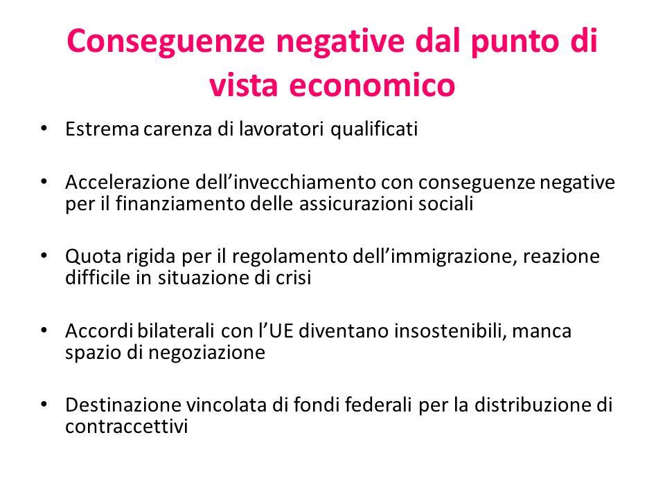 Conseguenze negative dal punto di vista economico Estrema carenza di lavoratori qualificati Accelerazione dell'invecchiamento con conseguenze negative