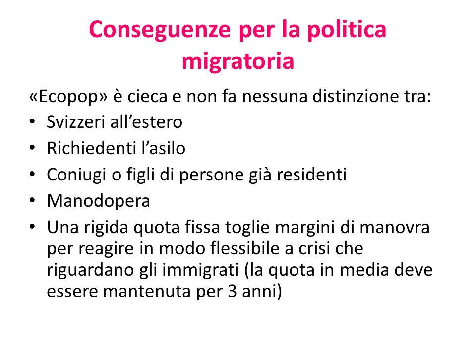 Conseguenze per la politica migratoria «Ecopop» è cieca e non fa nessuna distinzione tra: Svizzeri all'estero Richiedenti l'asilo Coniugi o figli di p