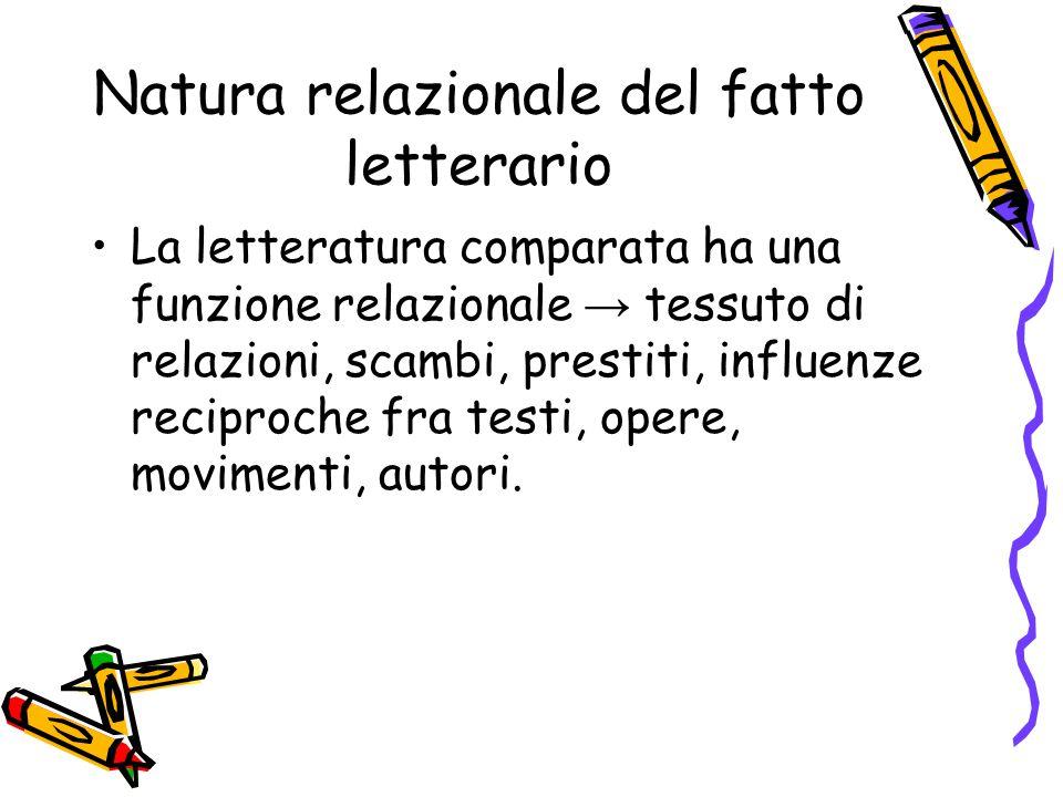 Natura relazionale del fatto letterario La letteratura comparata ha una funzione relazionale → tessuto di relazioni, scambi, prestiti, influenze recip
