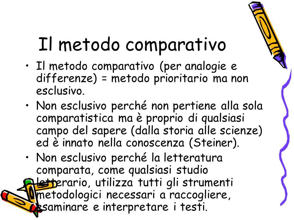 Il metodo comparativo Il metodo comparativo (per analogie e differenze) = metodo prioritario ma non esclusivo. Non esclusivo perché non pertiene alla