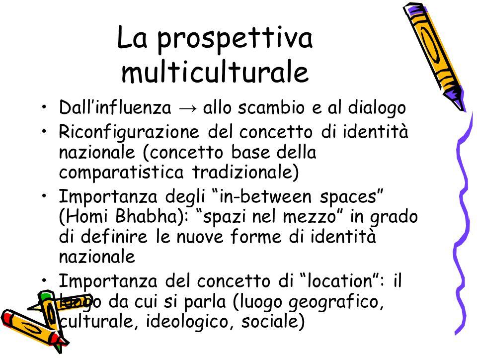 La prospettiva multiculturale Dall'influenza → allo scambio e al dialogo Riconfigurazione del concetto di identità nazionale (concetto base della comp