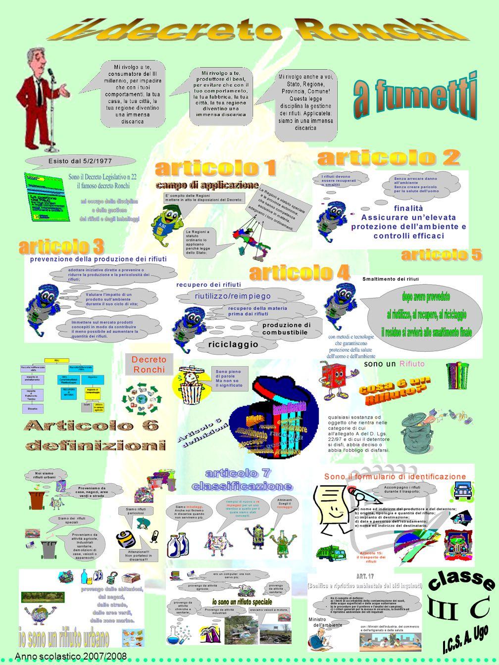 Anno scolastico 2007/2008