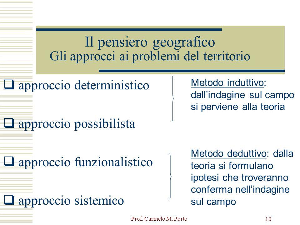 10 Il pensiero geografico Gli approcci ai problemi del territorio  approccio deterministico  approccio possibilista  approccio funzionalistico  ap