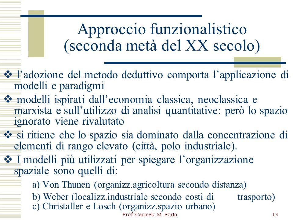 Prof. Carmelo M. Porto13 Approccio funzionalistico (seconda metà del XX secolo)  l'adozione del metodo deduttivo comporta l'applicazione di modelli e