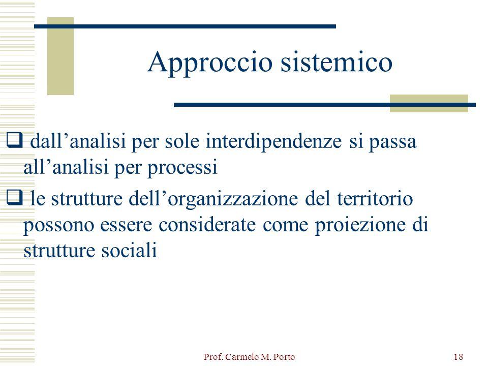 Prof. Carmelo M. Porto18  dall'analisi per sole interdipendenze si passa all'analisi per processi  le strutture dell'organizzazione del territorio p