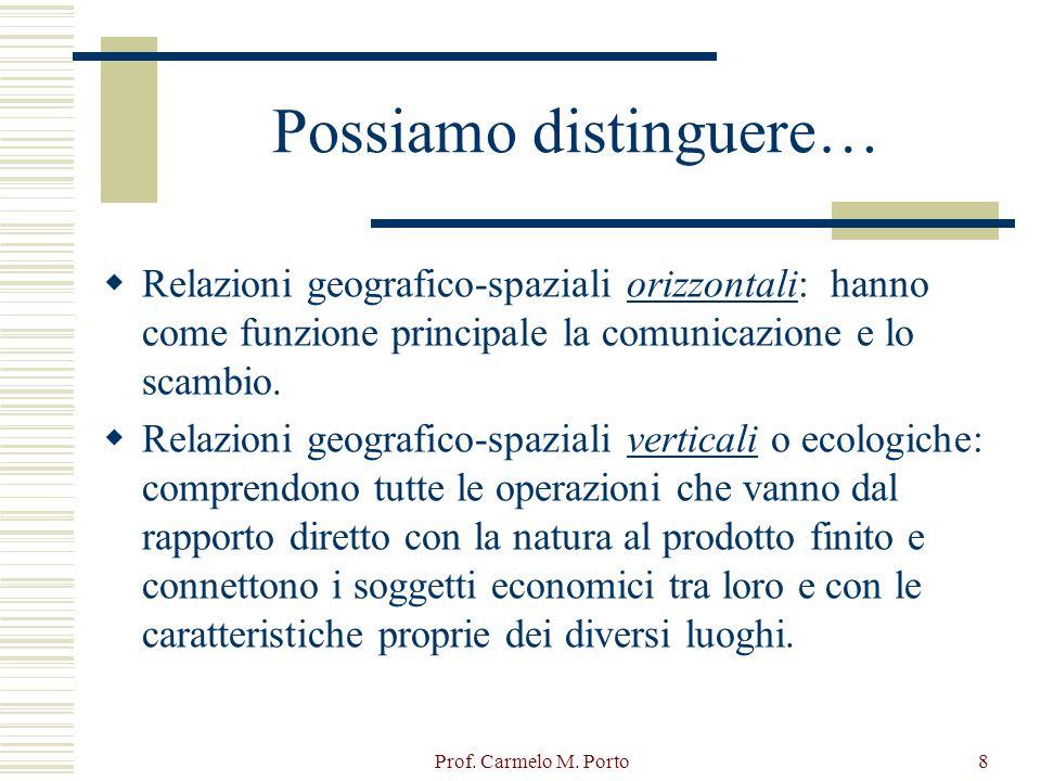 Prof. Carmelo M. Porto8 Possiamo distinguere…  Relazioni geografico-spaziali orizzontali: hanno come funzione principale la comunicazione e lo scambi