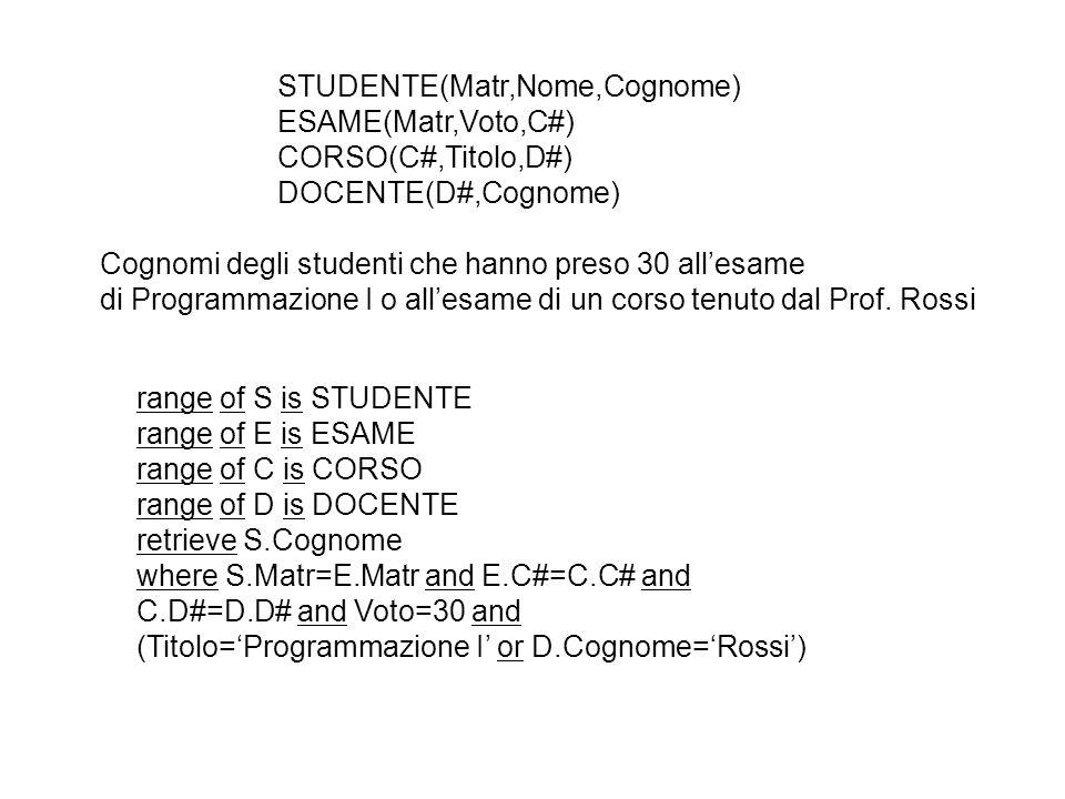 STUDENTE(Matr,Nome,Cognome) ESAME(Matr,Voto,C#) CORSO(C#,Titolo,D#) DOCENTE(D#,Cognome) Cognomi degli studenti che hanno preso 30 all'esame di Programmazione I o all'esame di un corso tenuto dal Prof.