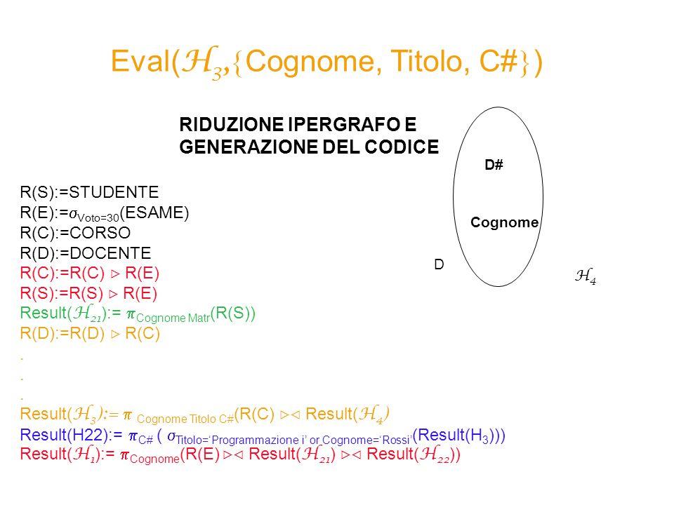 D# Cognome D H4H4 RIDUZIONE IPERGRAFO E GENERAZIONE DEL CODICE R(S):=STUDENTE R(E):=  Voto=30 (ESAME) R(C):=CORSO R(D):=DOCENTE R(C):=R(C)  R(E) R(S):=R(S)  R(E) Result( H 21 ):=  Cognome Matr (R(S)) R(D):=R(D)  R(C).
