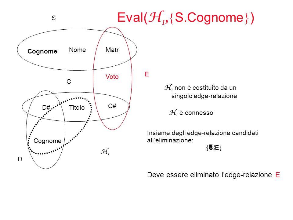 Cognome Nome S Matr C# Voto E TitoloD# C Cognome D H1H1 Eval( H 1,  S.Cognome  ) Deve essere eliminato l'edge-relazione E H 1 non è costituito da un singolo edge-relazione H 1 è connesso Insieme degli edge-relazione candidati all'eliminazione:  S,E  EE Voto E